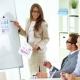مهارت های مورد نیاز مدیر برند
